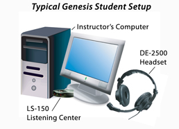 Genesis LC2 Student Configuration